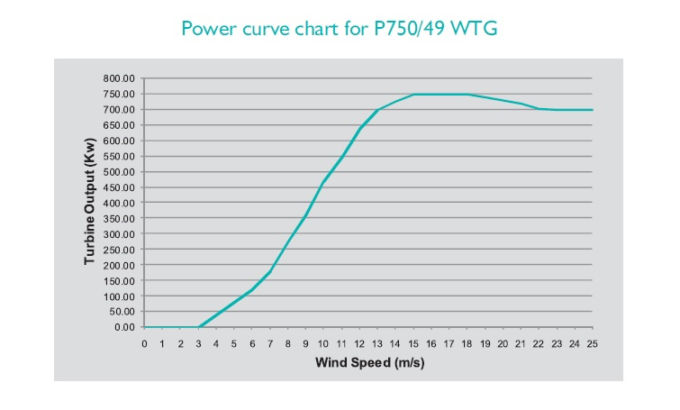 power_curve_img